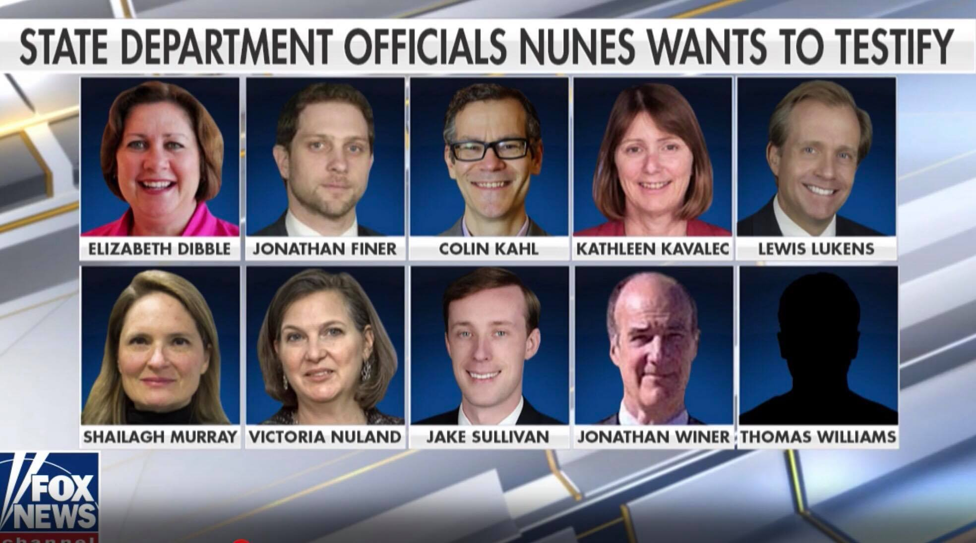 Ten new names will be subpoenaed to answer questions in open setting about HOW the Trump Campaign investigation got started. Image credit to US4Trump screen capture from Fox.